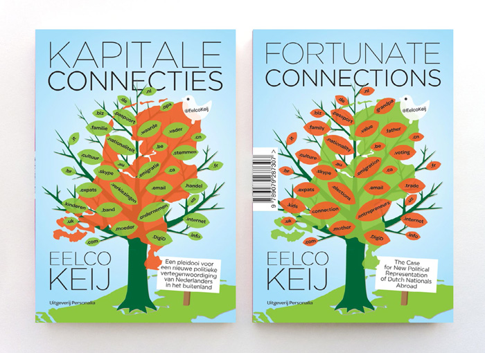 Kapitale Connecties